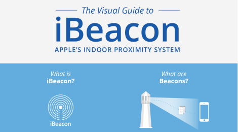 What is iBeacon? Passkit InfoGraphic